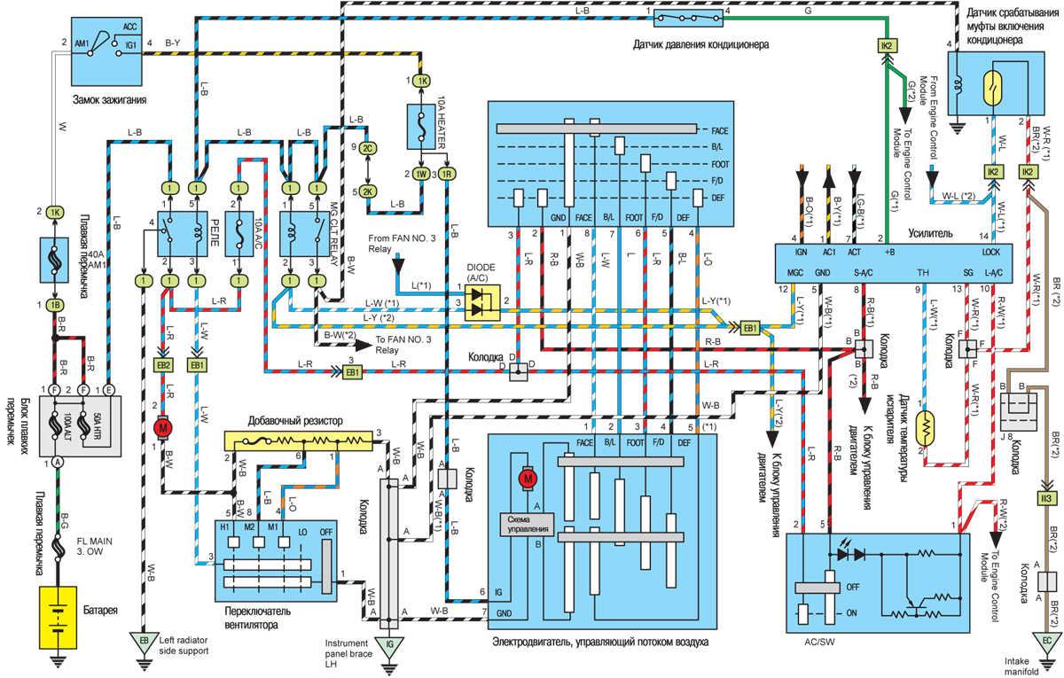 Схема полного привода уаз фото 736