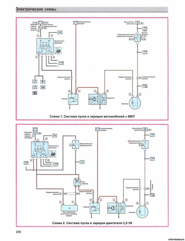 Электрические схемы на альфа ромео с