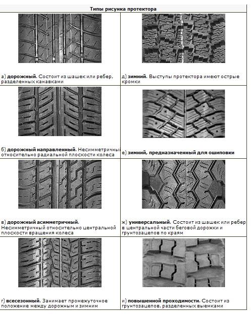 На любом типе шины может быть использован ненаправленный, направленный или асимметричный рисунок