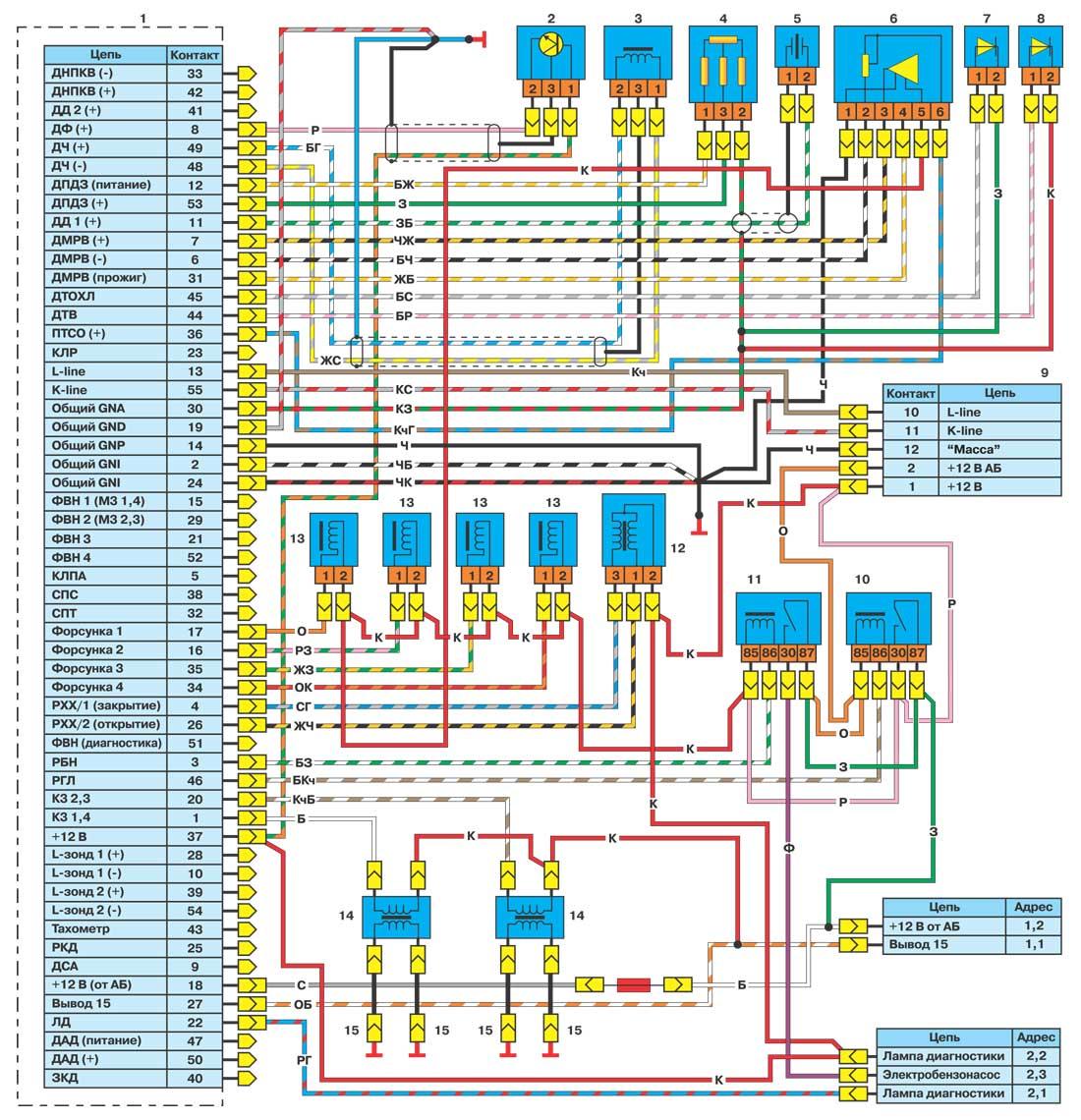 Электрическая схема холостого хода фото 653