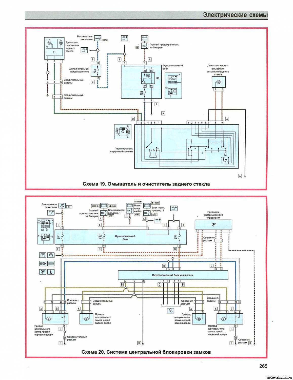 Схема охлаждения альфа ромео 156