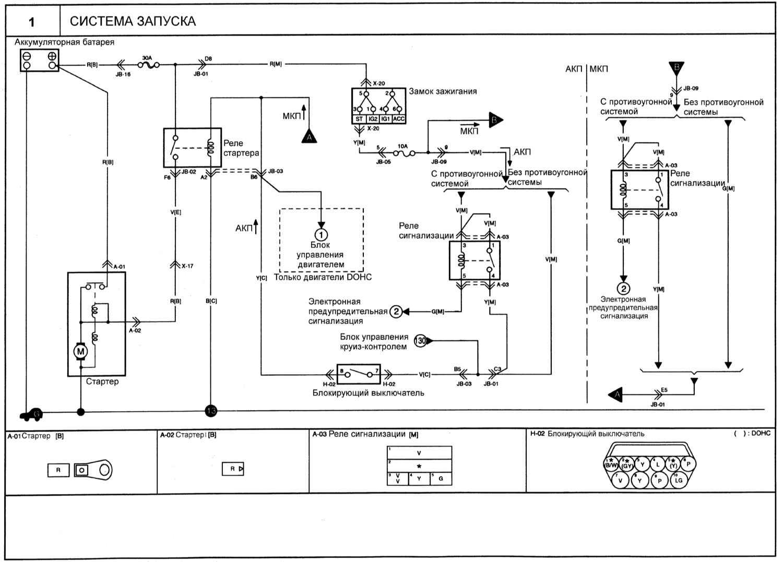 Kia sportage 2.0 4wd схема