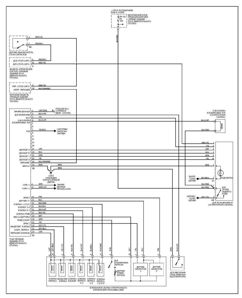 W140 схема кондиционер