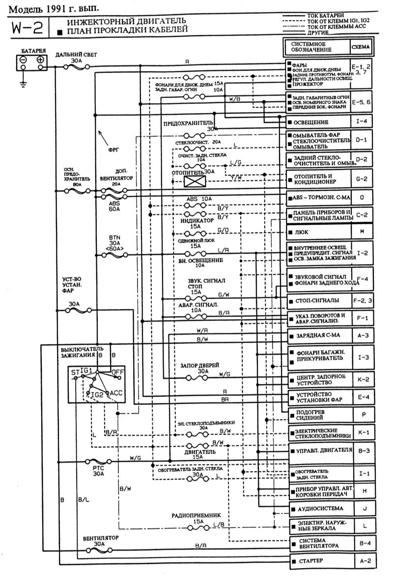 Электрическая схема mazda 323 фото 882