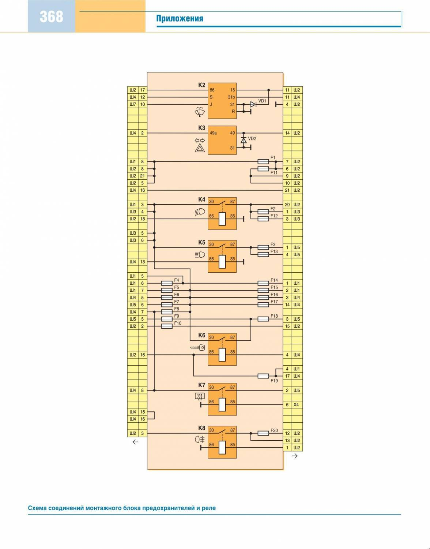 Схема подключения предохранителей на ваз 212146