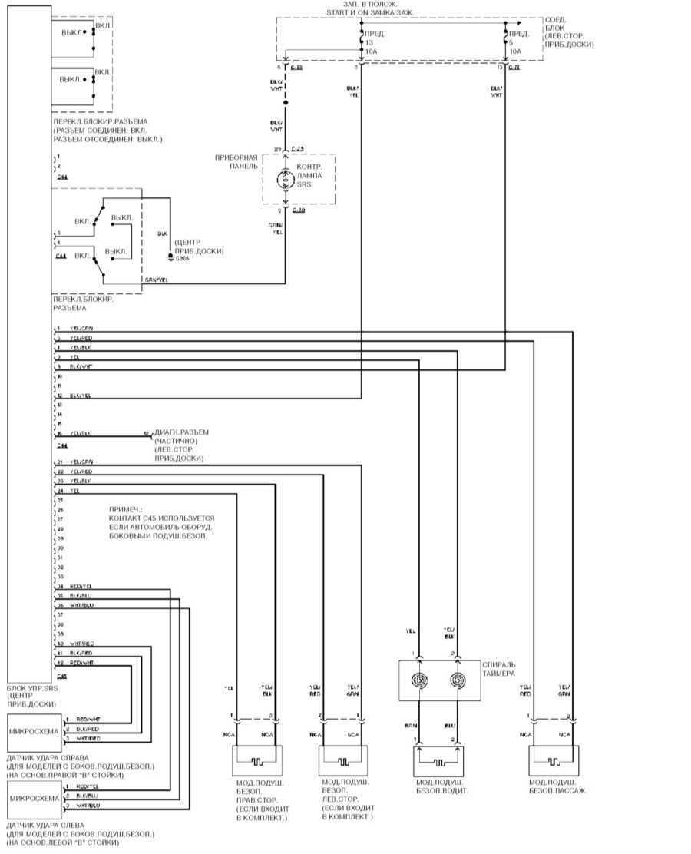 Схема двигателя мицубиси галант 4g93