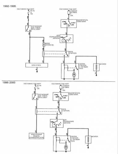 Электрическая схема митсубиси галант фото 809