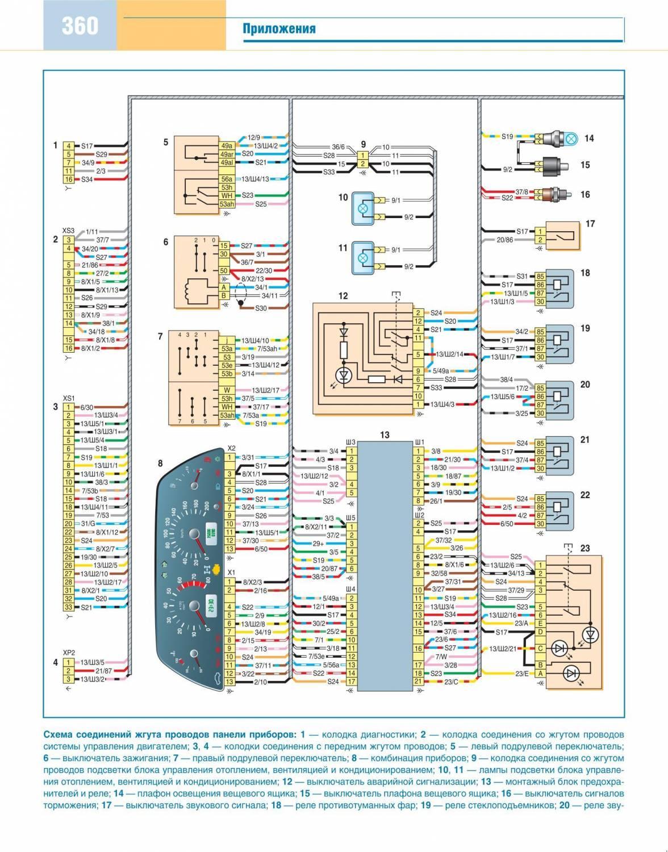 Схема панели приборов газ фото 206