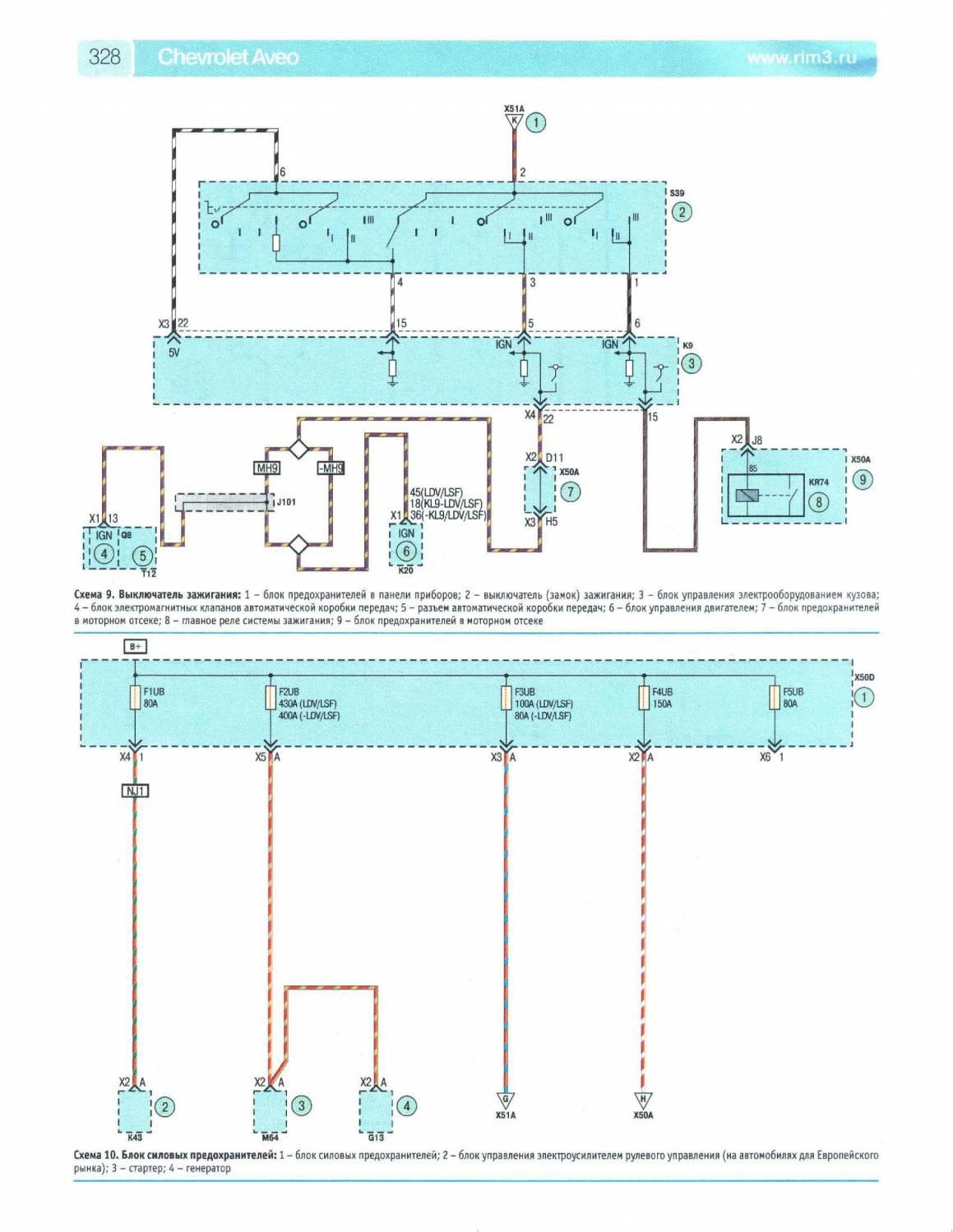 Схема генератора на авео