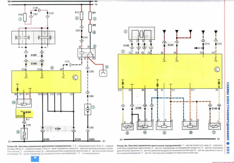 Схема поворотов на ланосе