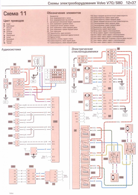 Схема подключения парктроника на вольво