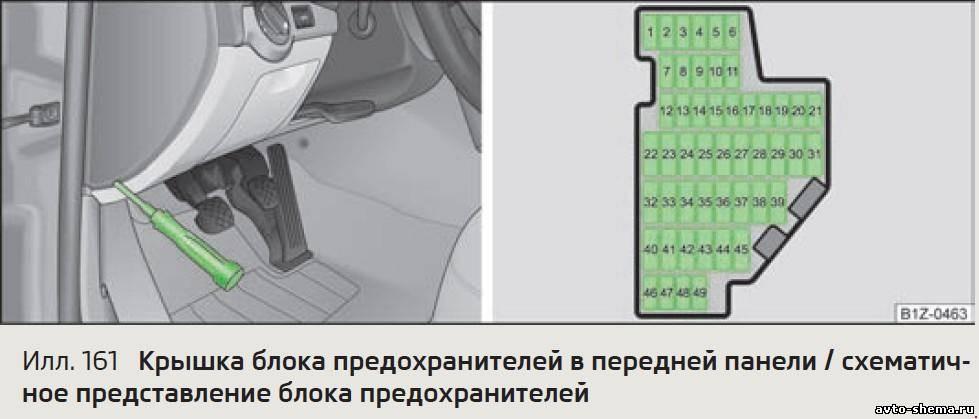 Список и назначение предохранителей koda, fabia