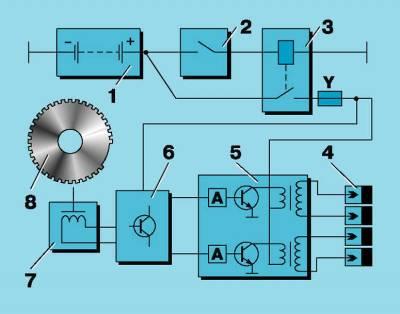 s23957547 - Схема включения стоп сигналов ваз 2110