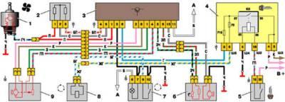 s68839087 - Схема включения стоп сигналов ваз 2110