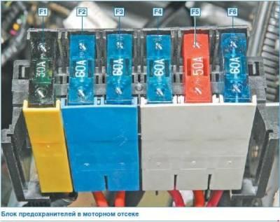 s73080996 - Схема предохранителей приора 16 клапанная