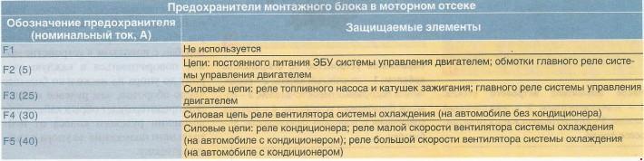 Купити Львівський погрузчик в Україні Знайдено 57 б/у