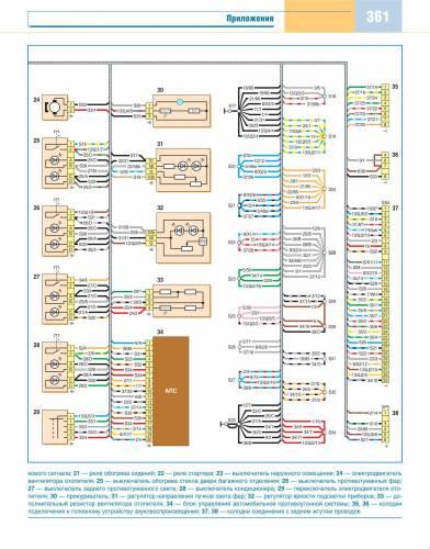 s26094896 - Шеви нива электрическая схема