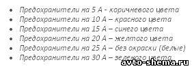 Назначение предохранителей Audi 80 (B3) 1990-1992 гг. (Ауди Купе и Quattro)
